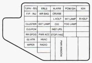 Chevrolet Cavalier (1996) – fuse box diagram  CARKNOWLEDGE