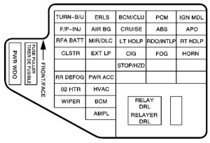 Chevrolet Cavalier (2002 – 2005) – fuse box diagram