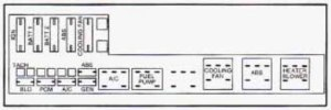 Chevrolet Cavalier (1995) – fuse box diagram  CARKNOWLEDGE