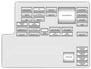 Chevrolet Malibu (2011 – 2012) – fuse box diagram  CARKNOWLEDGE