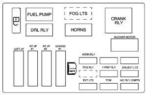 Chevrolet Monte Carlo (2004 – 2005) – fuse box diagram  CARKNOWLEDGE