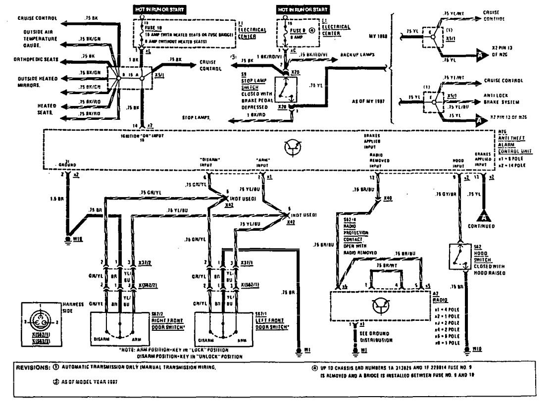 W124 Alarm Wiring Diagram