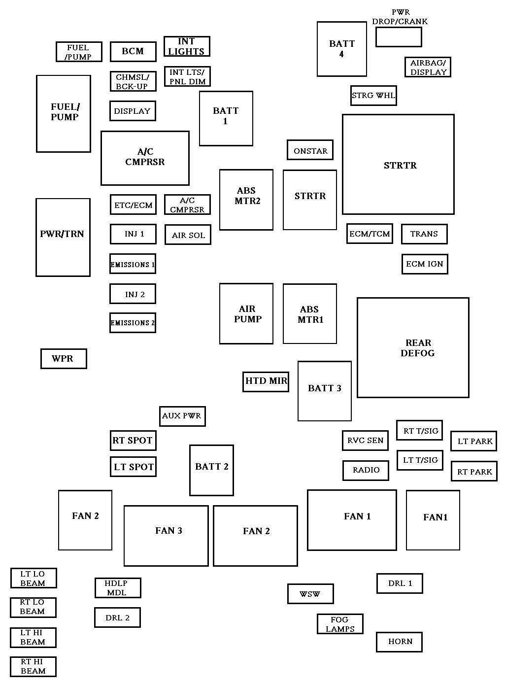 Chevrolet Impala Fuse Box Diagram