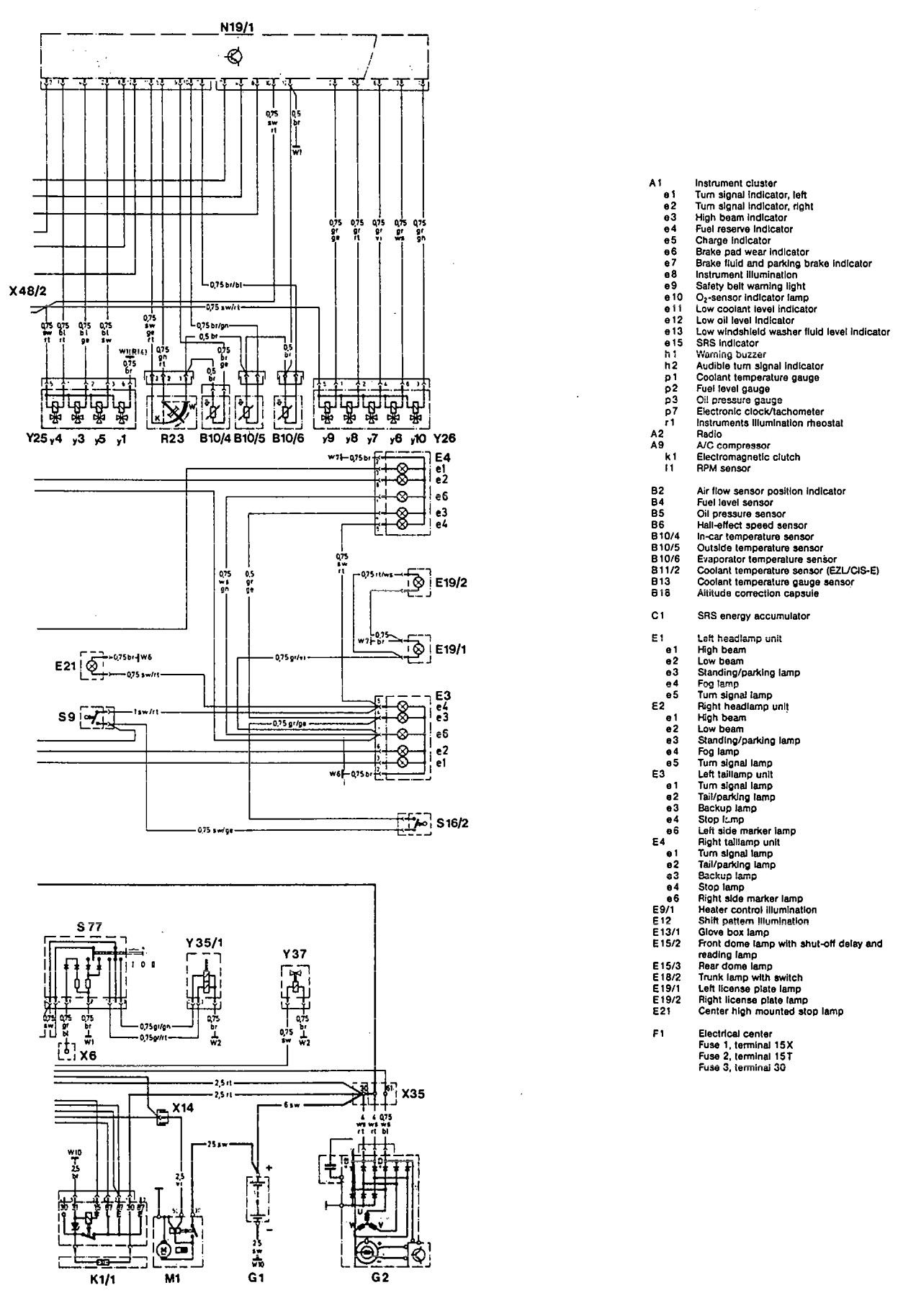 Bmw E70 Fuse Diagram