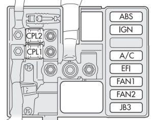 Alfa Romeo 147 FL (2005 – 2010) – fuse box diagram