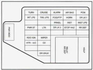 Buick Skylark (1996 – 1997) – fuse box diagram  CARKNOWLEDGE
