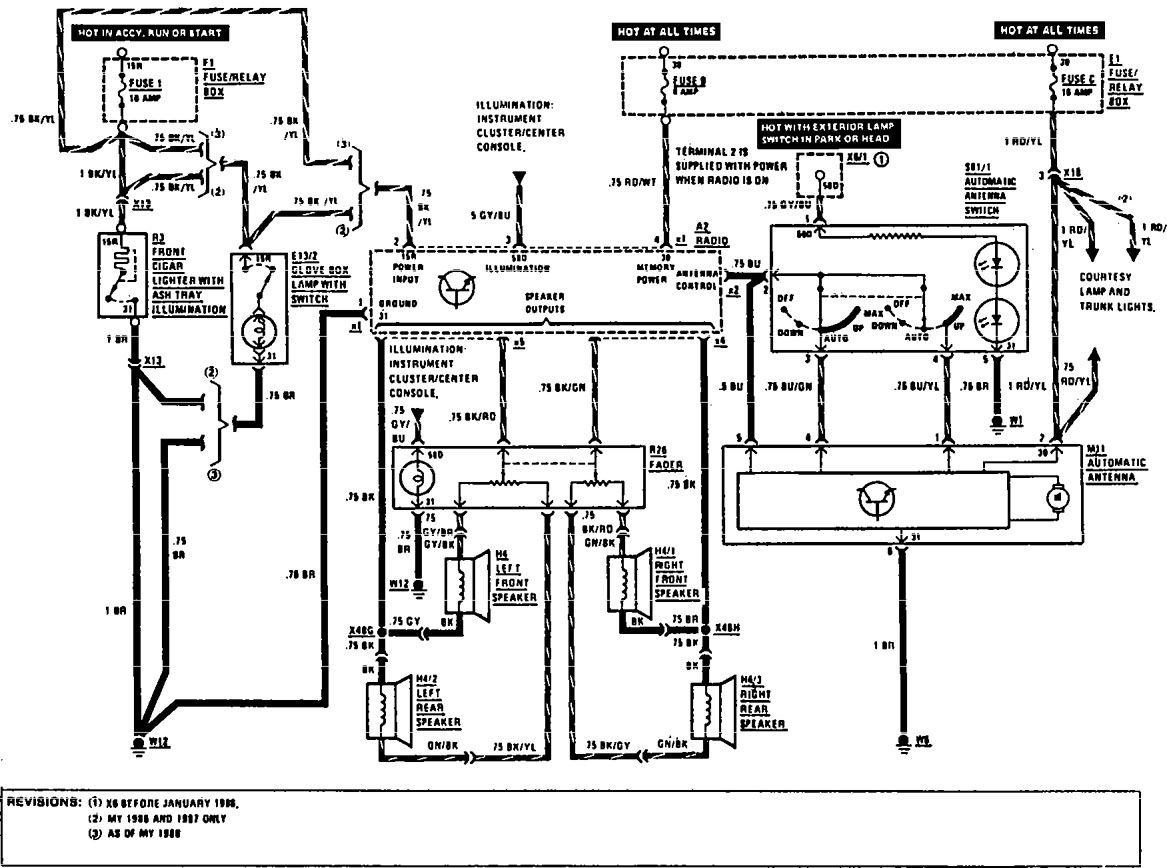 Mercedes Ml350 Fuse Box Diagram