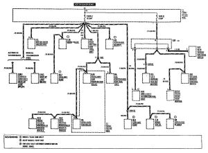 MercedesBenz 300E (1990  1991)  wiring diagrams  fuse panel  CARKNOWLEDGE