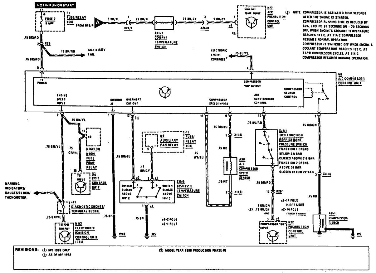 Mercedes 300e Power Seat Wiring Diagram Mercedes Auto