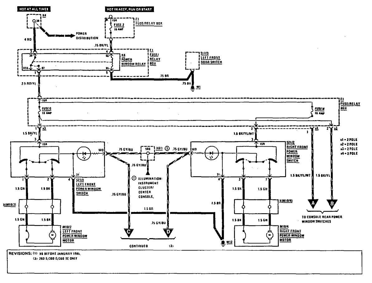 Mercedes Benz Parts Diagrams W126