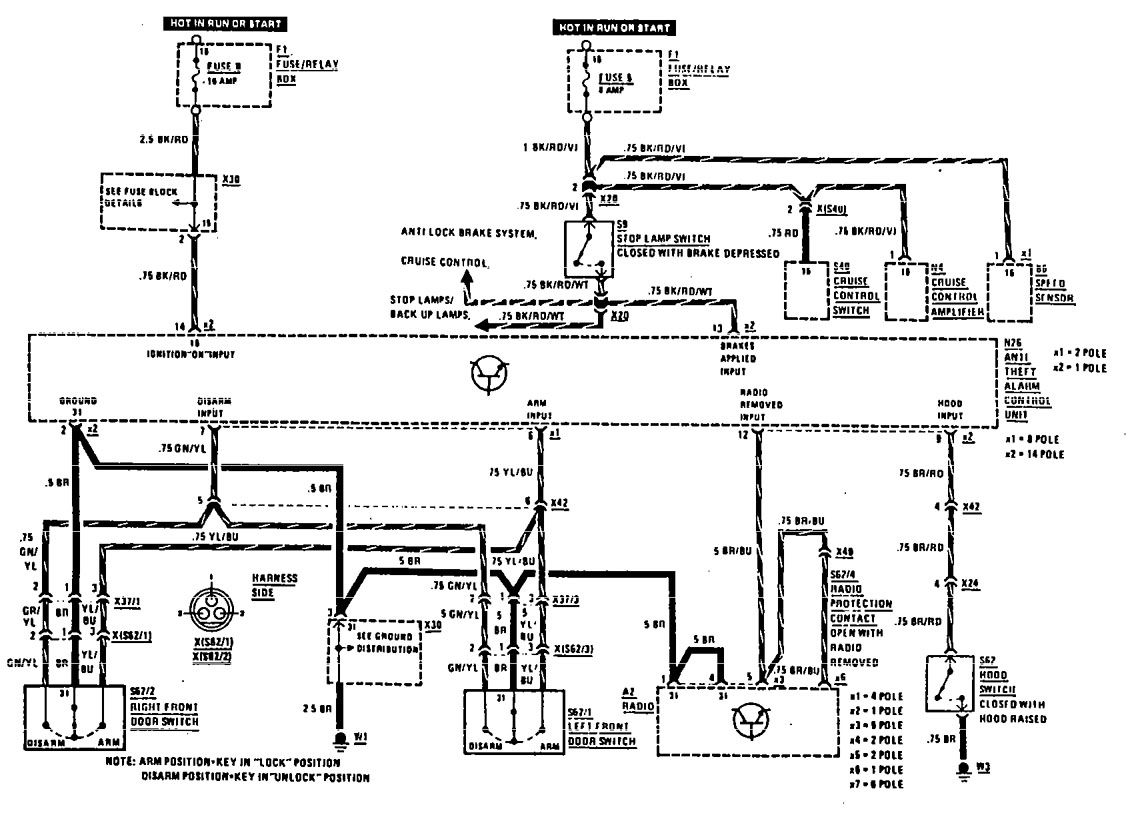 Ez Go Wiring Diagram For