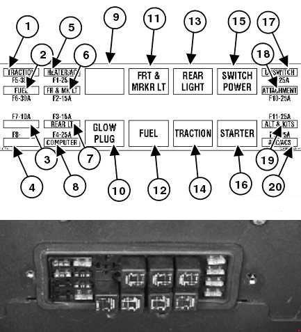 bobcat s150 – fuse box diagram  carknowledge