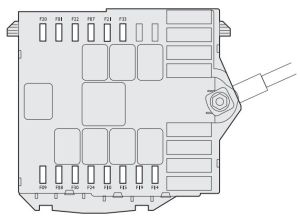 Fiat Linea (2007 – 2013) – fuse box diagram  CARKNOWLEDGE