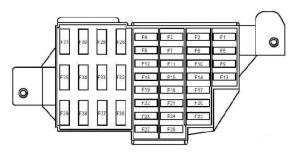 Dacia Duster – fuse box diagram  CARKNOWLEDGE
