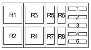 Ford F750 (2000 – 2003) – fuse box diagram  CARKNOWLEDGE