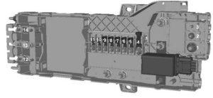 Ford Transit Custom (from 2015) – fuse box diagram (EU