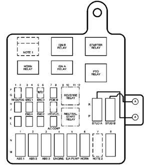 GMC CSeries mk3 (Third Generation; 2003 – 2009) – fuse