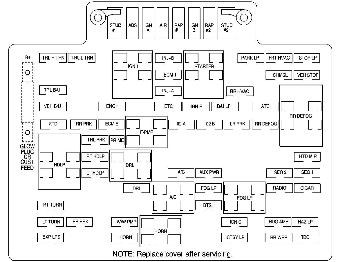 Gmc Denali Fuse Box Diagram