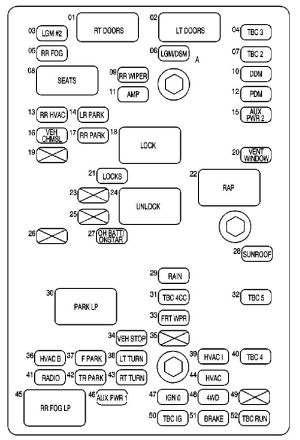 GMC Envoy (2003 – 2004) – fuse box diagram  CARKNOWLEDGE