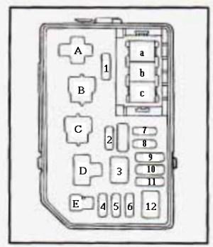 Geo Prizm (1990 – 1995) – fuse box diagram  CARKNOWLEDGE