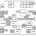 1991 Gmc Sonoma Fuse Box Location Filter Wiring Diagrams End Approve End Approve Youruralnet It