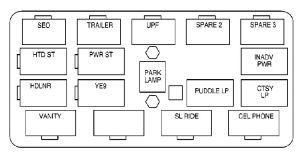 GMC Yukon (2000 – 2001) – fuse box diagram  CARKNOWLEDGE