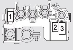 Honda Insight (2010 – 2011) – fuse box diagram  CARKNOWLEDGE
