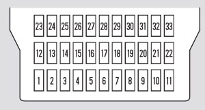 Honda Odyssey (2006 – 2007) – fuse box diagram  CARKNOWLEDGE