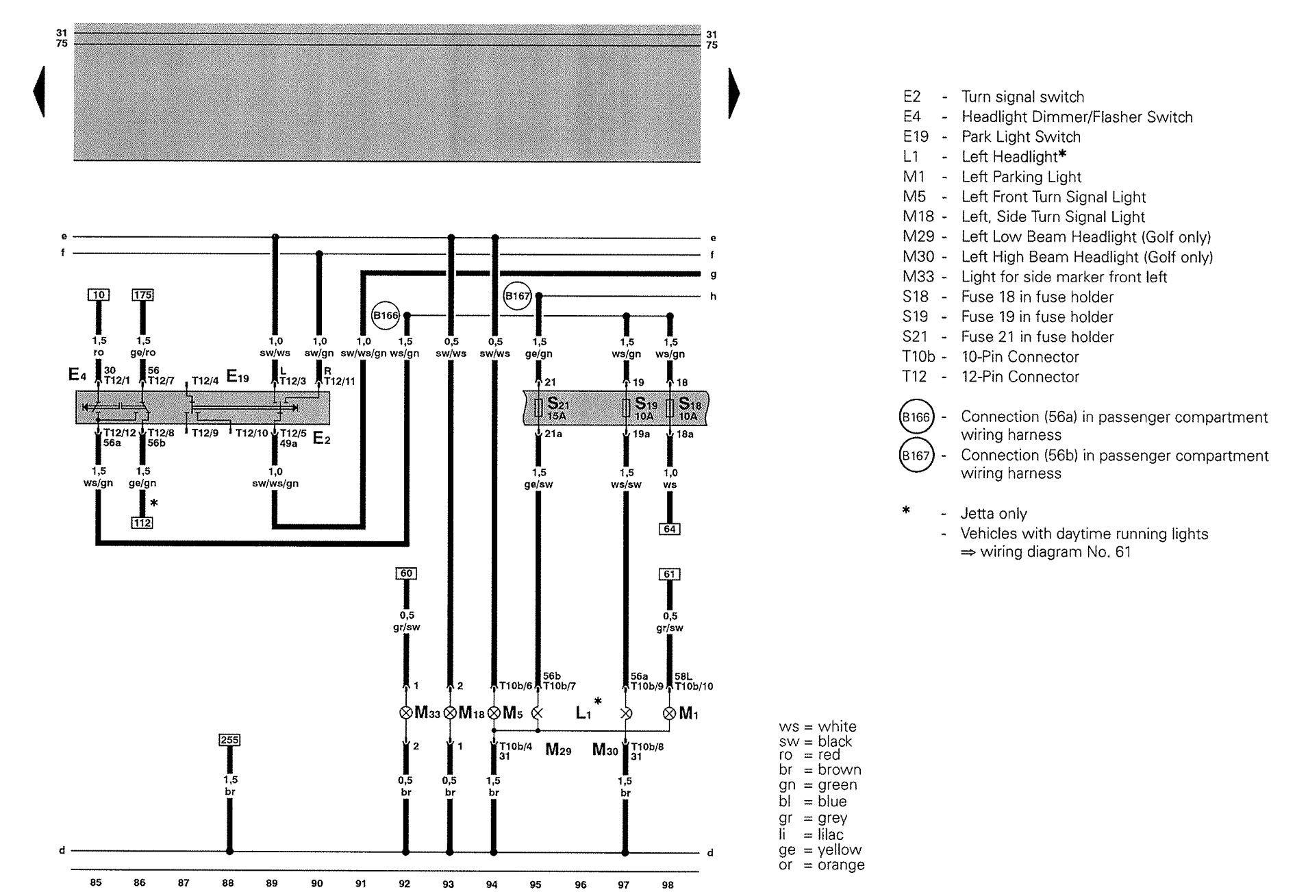 Volkswagen Golf Wiring Diagrams