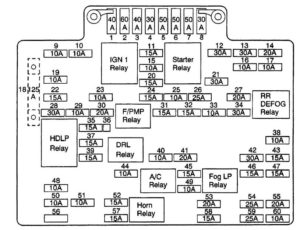 Cadillac Escalade (2000) – wiring diagrams – fuse box diagram  CARKNOWLEDGE