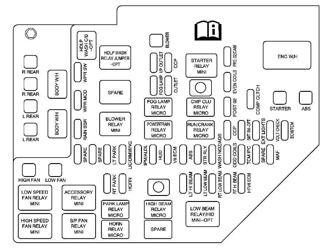 Cadillac Sts Fuse Box Diagram