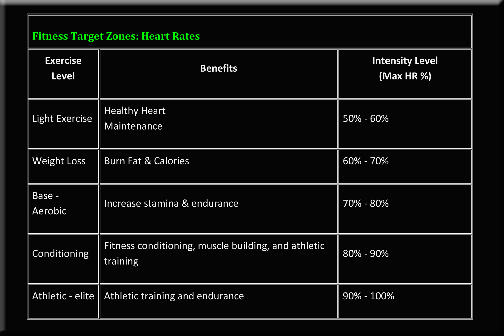 Healthy Heart Rate By Age