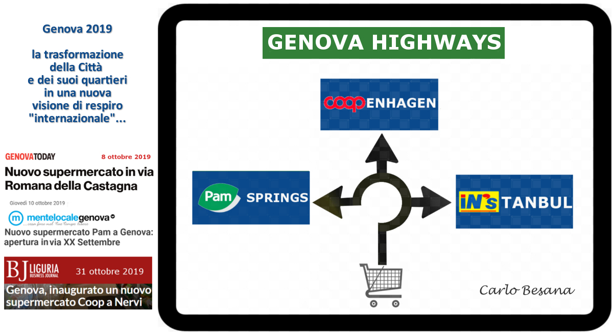 Genova Highways 2019