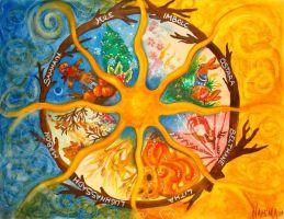 wheel_of_the_year_by_nahimaart-d4c2n2b