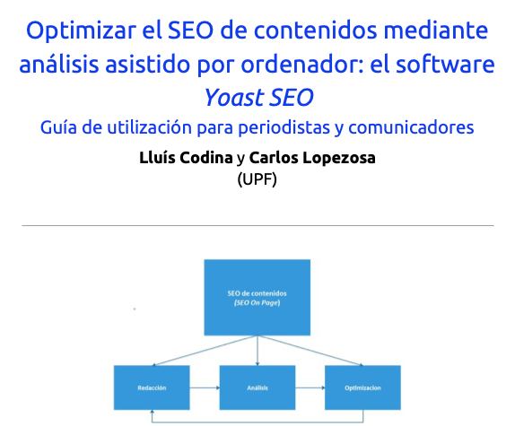 Optimizar el SEO con Yoast