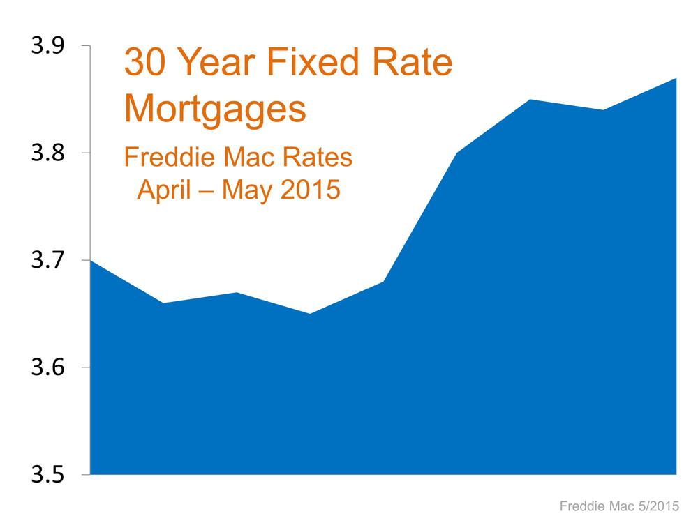 Interest-Rates.1