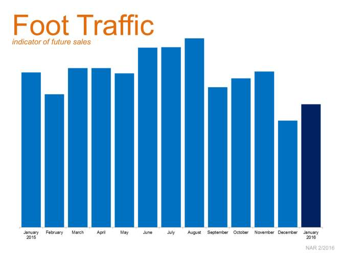 foot traffic mar 2016