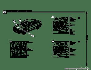 Bmw N52 Engine Diagram • Wiring And Engine Diagram