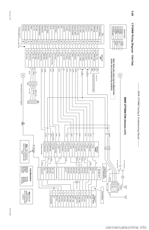 BMW 3 SERIES 1998 E46 CPT8000 Electrical Connectors And Wiring Diagrams Workshop Manual