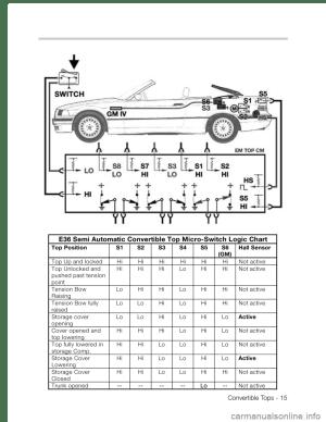 Service manual [Diagram Motor 1998 Bmw Z3 Pdf]  Bmw Z