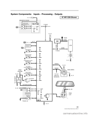 Bmw Z Wiring Diagram 2002 E39 Alarm ~ Wiring Diagram And