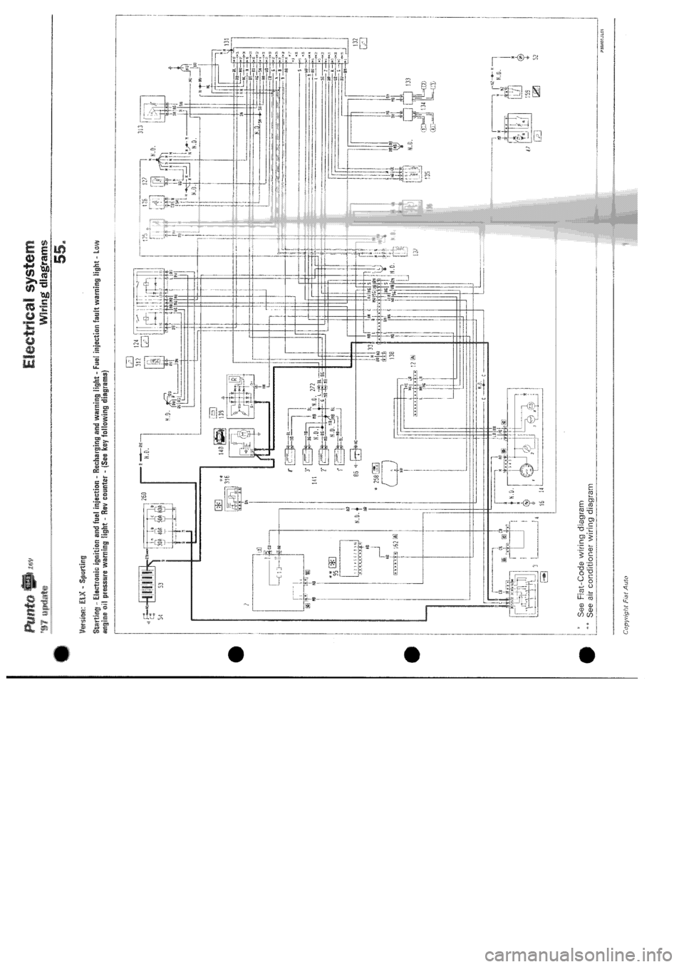 Fiat Doblo Wiring Diagram Manual : 32 Wiring Diagram