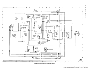 FORD SIERRA 1989 2G Wiring Diagrams Workshop Manual