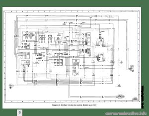 FORD SIERRA 1982 1G Wiring Diagrams Workshop Manual