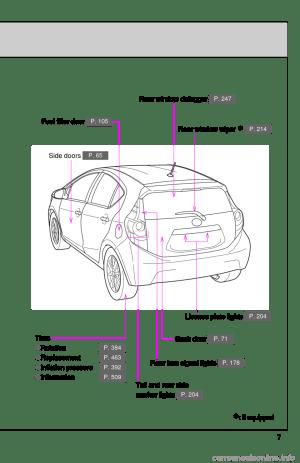 TOYOTA PRIUS C 2014 NHP10  1G Owners Manual