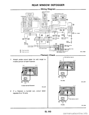NISSAN ROGUE FUSE PANEL DIAGRAM  Auto Electrical Wiring