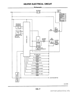 NISSAN 300ZX 1984 Z31 Heather And Air Conditioner Workshop