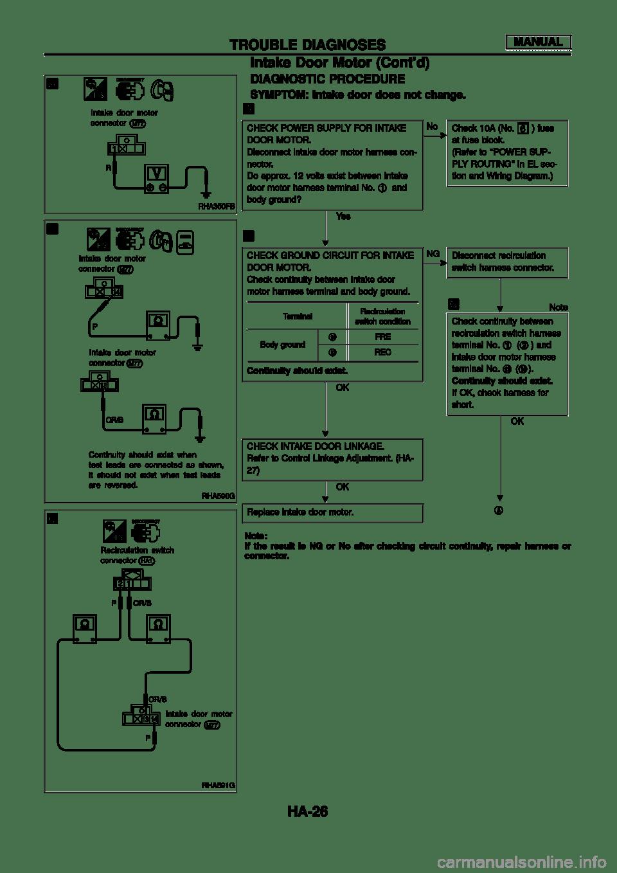 Nissan Patrol Y61 Wiring Diagram The Best 2017