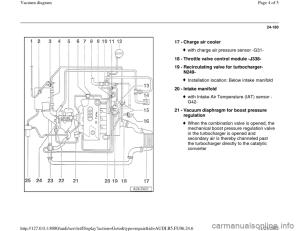 AUDI A3 2000 8L  1G ATW Engine Vacuum Diagram Workshop Manual