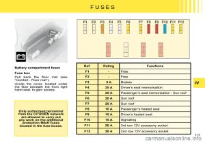 fuses Citroen C8 2008 1G Owner's Manual